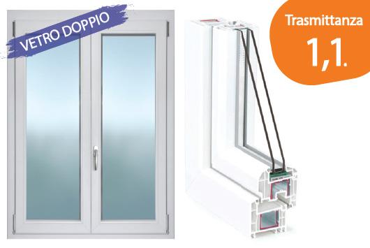 Prezzi infissi pvc doppio vetro pannelli termoisolanti - Finestre a doppio vetro ...