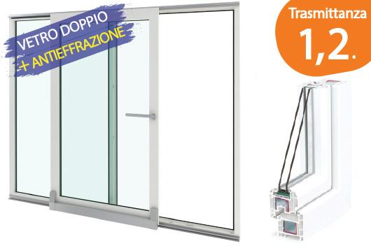 3 prezzi infissi in pvc porte finestre 2 ante vetro for Prezzi infissi pvc